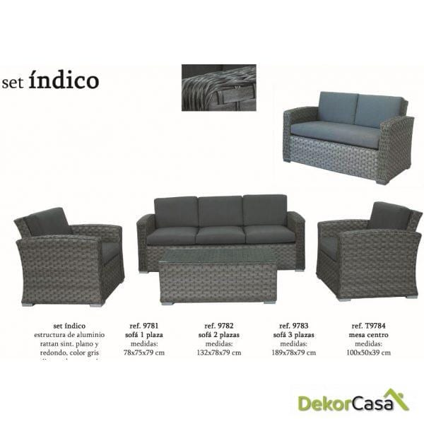 set indico 4